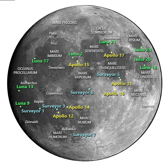 Landing sites of missions to the Moon