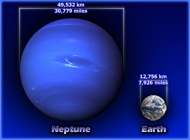 Sizes of Neptune and Earth compared